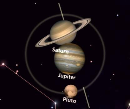 वृहस्पति र शनि ग्रह आठ सय वर्ष पछि नजिक: आज राती हेर्न सकिने